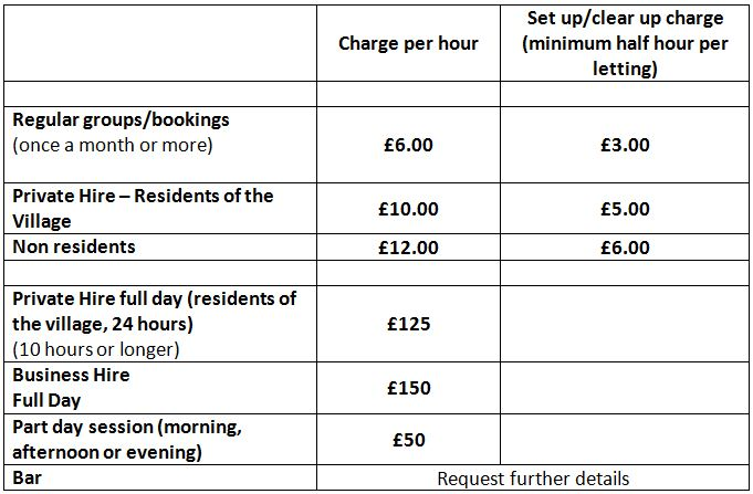 Hire Charges 2015